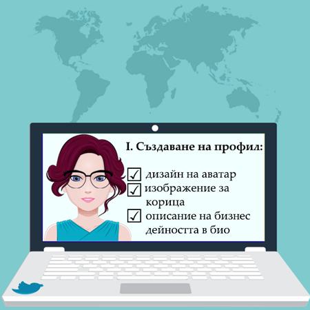 Онлайн маркетинг в Туитър - стратегия, създаване на профил