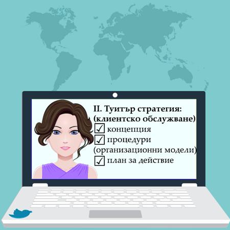 Туитър за обслужване на клиенти в социалните мрежи