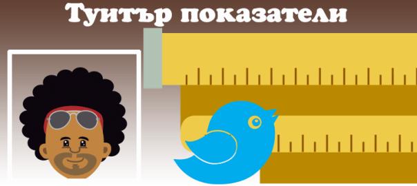 Измерване на показатели в Туитър