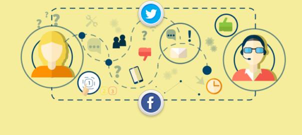 Обслужване на клиенти в социалните мрежи